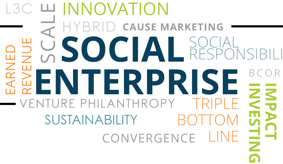 Strategic Plan = Social Enterprise